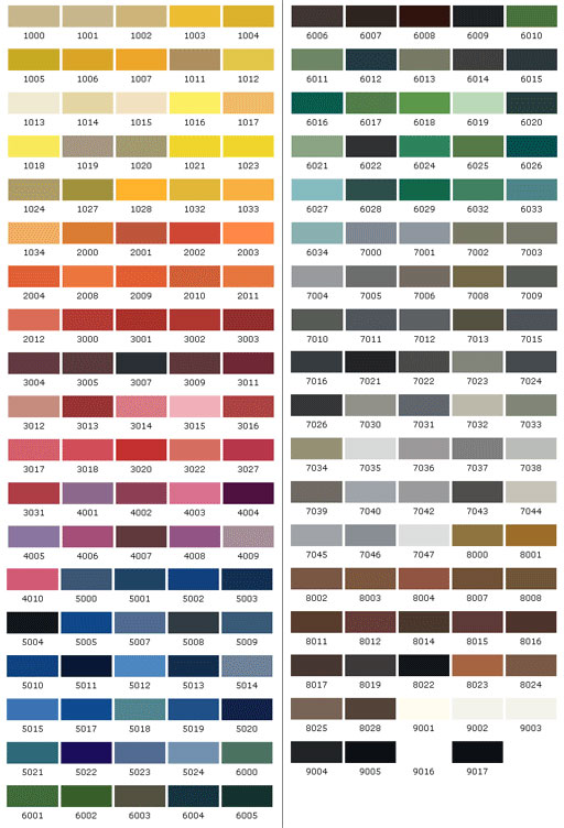 aquatec coatings paint system colour charts. Black Bedroom Furniture Sets. Home Design Ideas